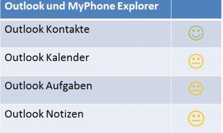 Samsung Galaxy S3 Outlook synchronisieren mit MyPhoneExplorer